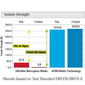 eFRM_tensile_strength_chart_275x275